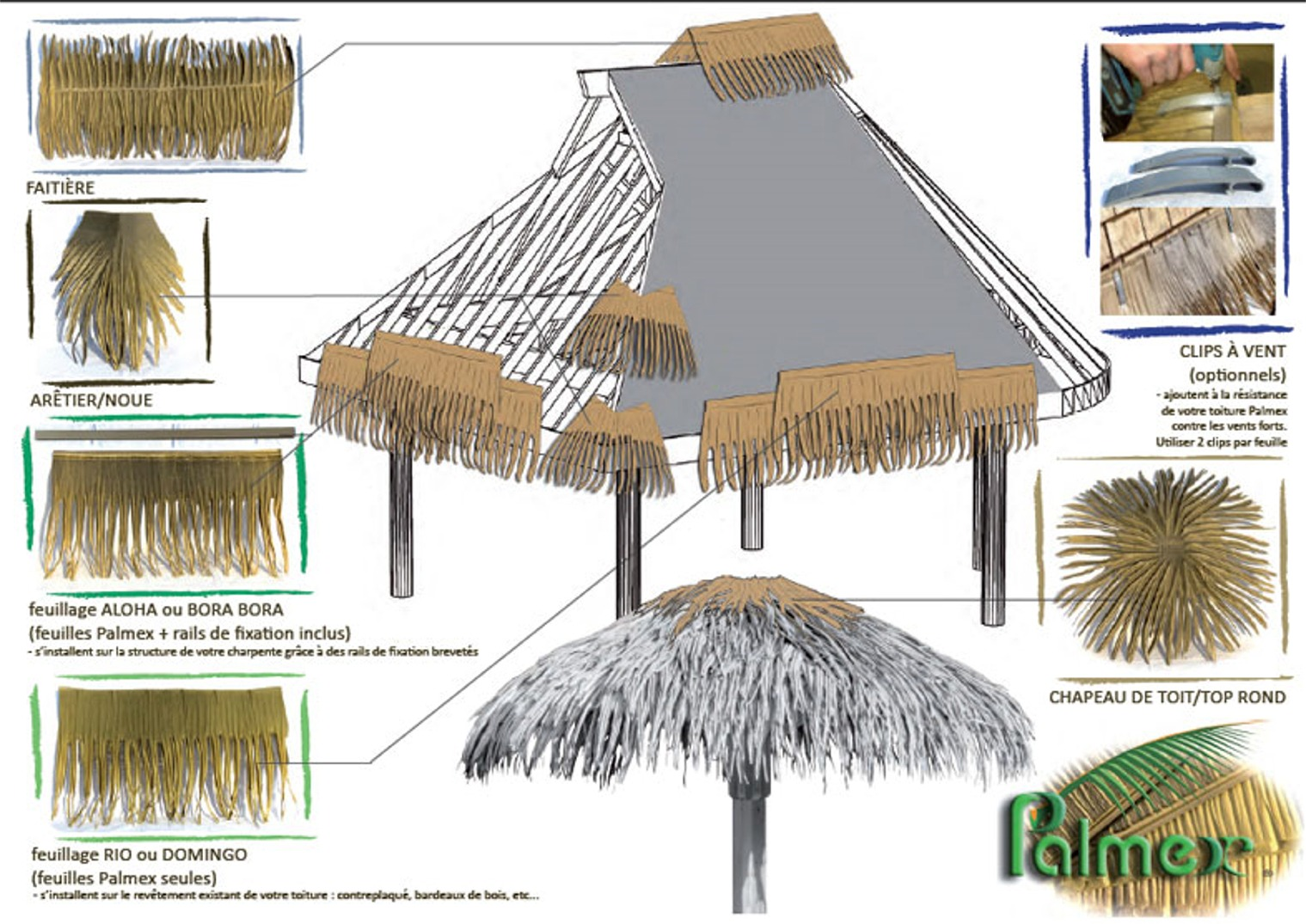 Nos produits palmex costa rica for Feuille de cuivre toiture